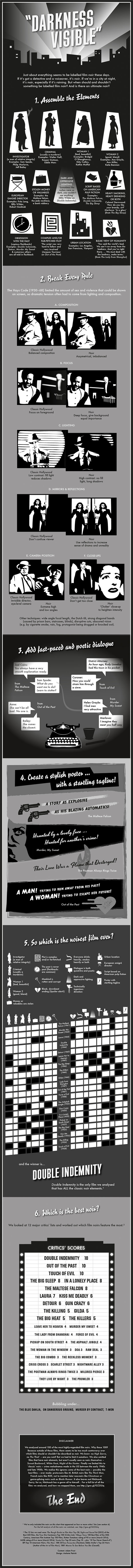 bfi-film-noir-infographic-full