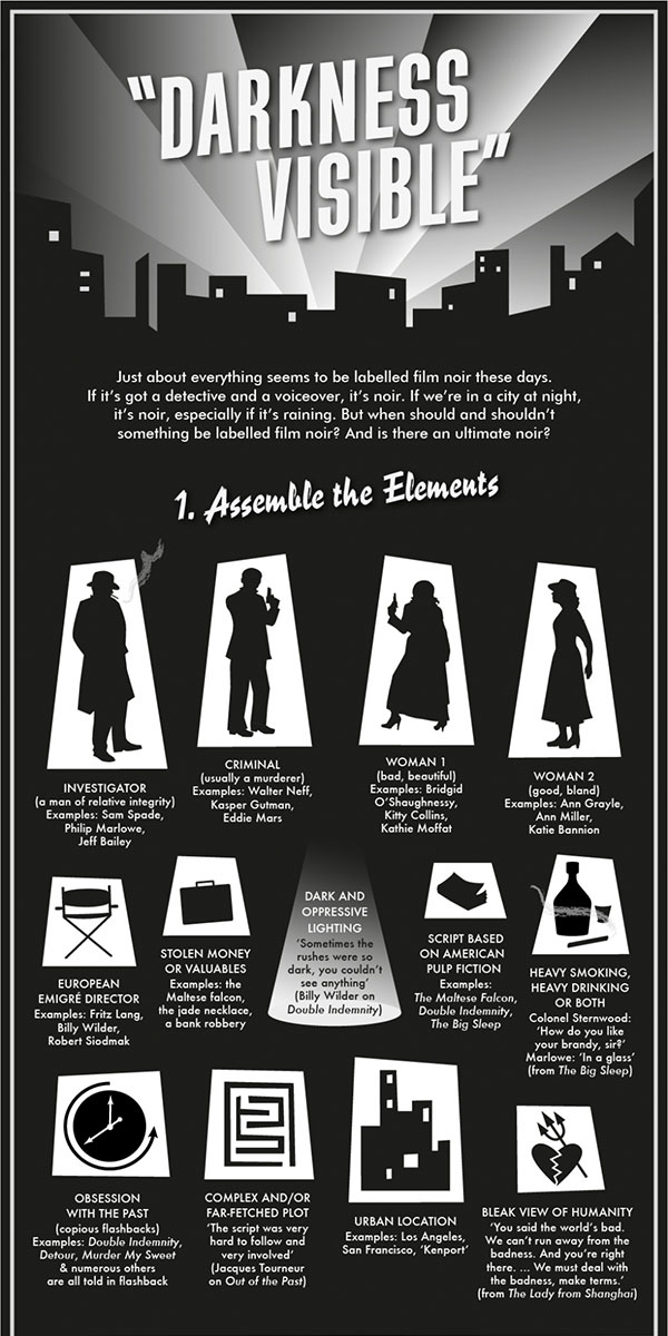 bfi-film-noir-infographic-top